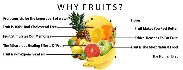 Χυμός, smoothie ή φρούτo… Τί να προτιμήσω και γιατί;